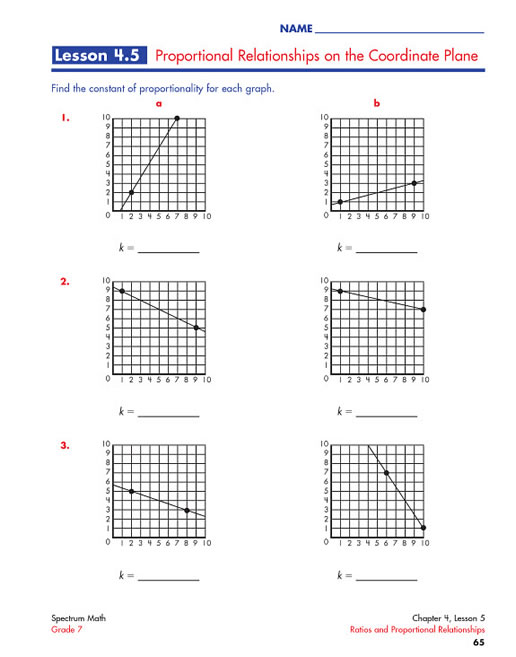 spectrum science grade 7 pdf