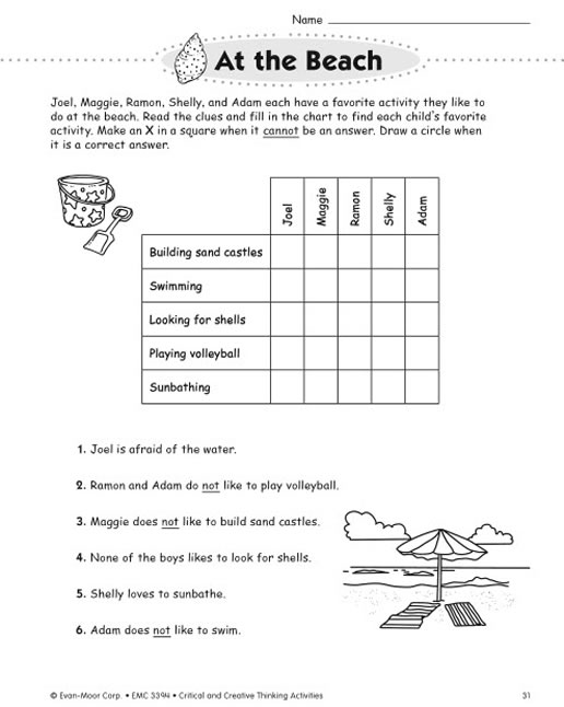 critical and creative thinking activities Reflective, critical, and creative thinking abilities are required to do it critical   critical thinking at primary classroom, and several examples of activities to.