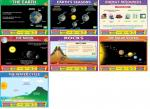 IWB Software for Earth Science