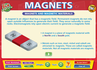 Magnets Interactive Software