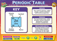Periodic Table Interactive Software
