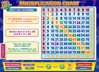 Multiplication Chart Interactive Software