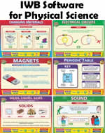 IWB Software for Physical Science