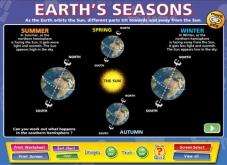 Earth Seasons IWB Software