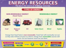 Energy-Resources IWB Software