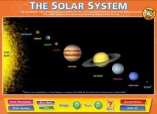 Solar System  IWB Software