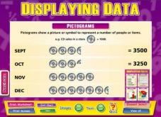 Displaying Data IWB Software