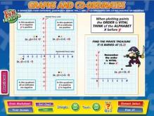 Graphs & Coordinates IWB Software