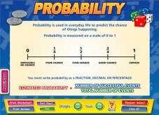 Probability IWB Software