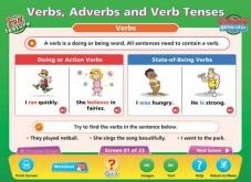 Verbs, Adverbs & Verb Tenses IWB Software